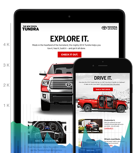 Sample automotive brand digital marketing content