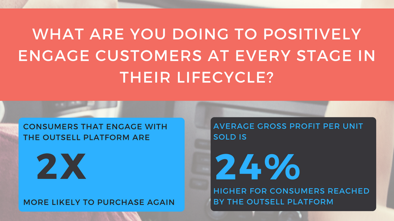 Customer retention infographic